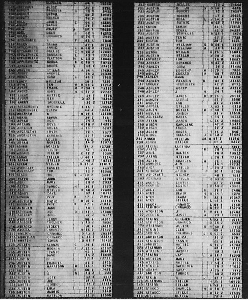 Virtual genealogy statewide index to mississippi death records 1925 1927 each year a z one roll 1925 1926 surnames in alphabetical soundex code order xflitez Images