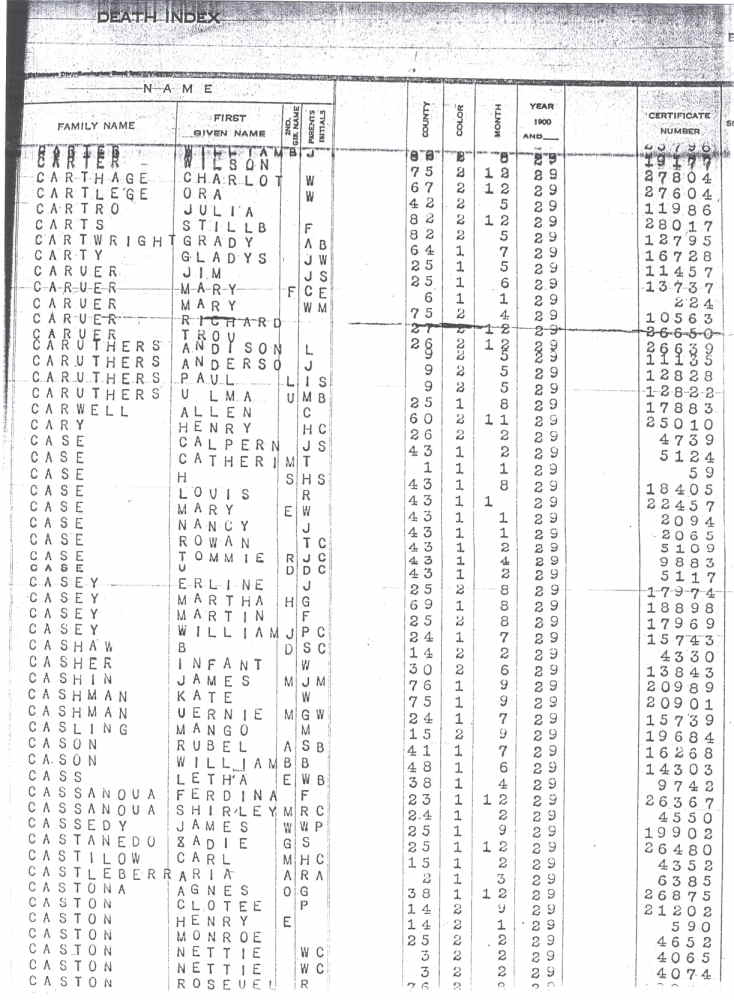 Virtual Genealogy Statewide Index To Mississippi Death Records